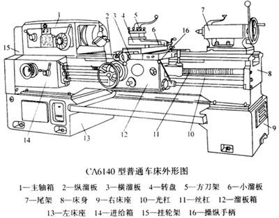 系列机床电路实训考核装置 (柜式)  ca6140 车床电气控制线路