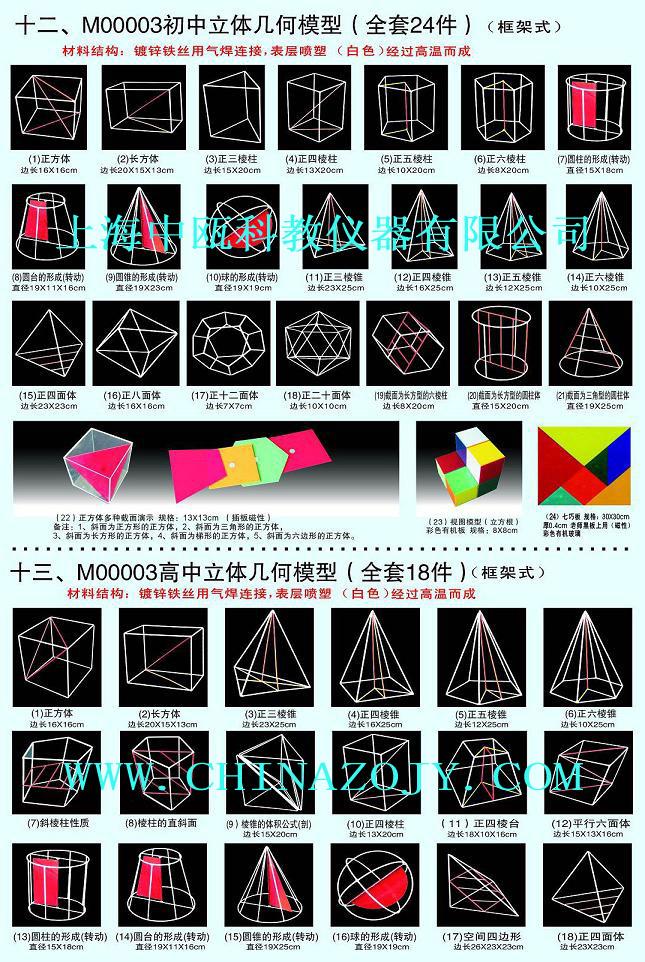 数学模型,解析几何模型