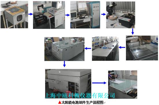 二,技术参数: 1 ,主要设备: 1 ,1,zdf-s522-3玻璃干燥清洗机
