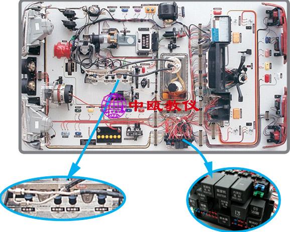 SZJ-02、桑塔纳2000型GSI全车电路实习台