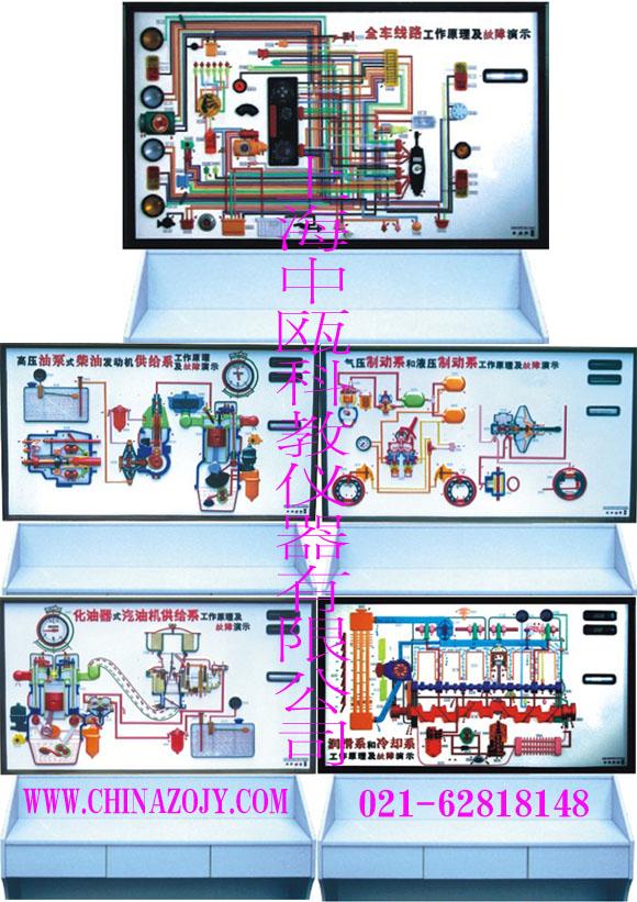 SZJ-GZ05型 汽车结构工作原理及故障演示台