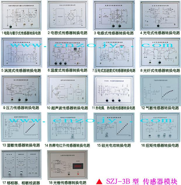SZJ-3B型 自动检测与转换《传感器》技术实验台/仪/箱