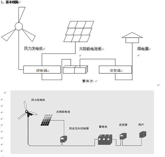 太阳能实训设备,太阳能实验装置