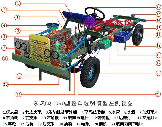 东风eq1090(140)型 透明整车模型