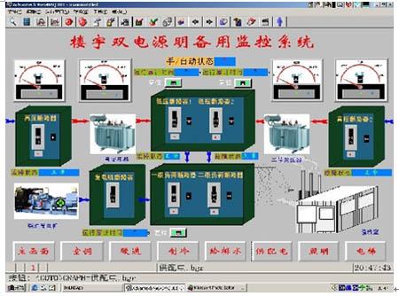 SZJ-L5型 楼宇供配电监控系统实验实训装置
