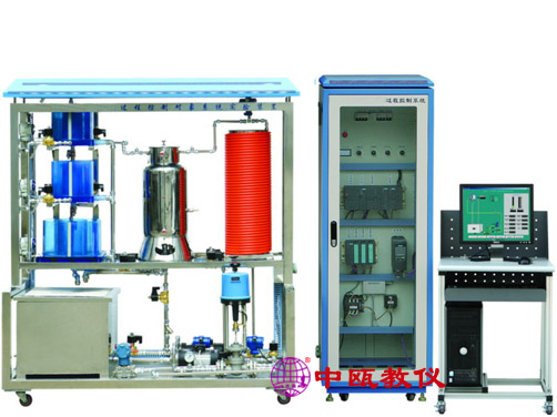 SZJCS-Ⅲ型 高级现场总线过程控制系统实验装置