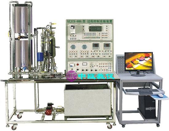 SZJCS-68A型 过程控制综合实验装置