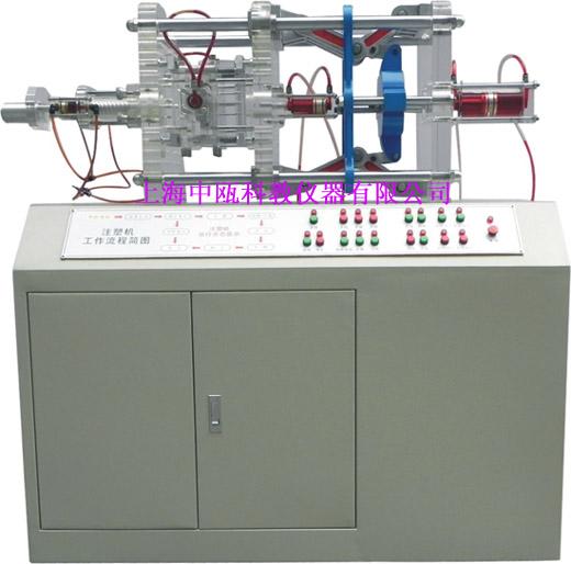 透明液压注塑机演示模型