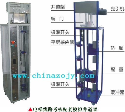 SZJ-217型 电梯电气线路实训考核装置
