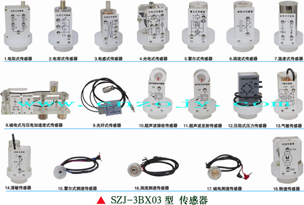 SZJ-3BX03型 检测与转换(传感器)技术实验箱(配17种传感器)