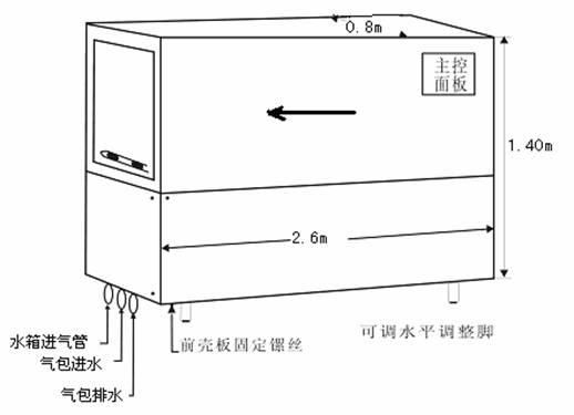 SZJ-S2500型洗碗机用于中、小型酒店、餐饮,其功能、性能特点参照S型系列。中瓯牌洗碗机系统全电脑智能控制,可电、气两用,智能净化处理系统可自动处理水质,节能环保。机械制动化装置结合电器保护功能,操作简便、性能稳定、安全可靠。设备全不锈钢制造,防腐蚀,坚固耐用。采用智能控制的光波电器高温消毒,效果更是无与伦比。